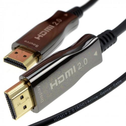 Подключение 4 мониторов к видеорегистратору по HDMI