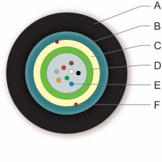 ВО кабель универсальный, гофроброня , A-DQ(ZN)(SR)H 8G50СС OM3, Pretium 300, FRNC/LSZH