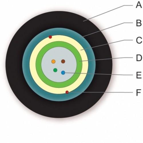 ВО кабель универсальный, гофроброня , U-DQ(ZN)(SR)H 4G50,OM2, FRNC/LSZH