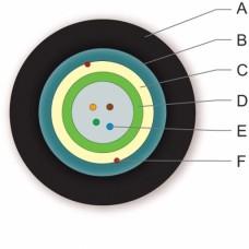ВО кабель универсальный, U-DQ(ZN)(SR)H 4G50 OM3, ClearCurve, гофро броня, диэлектрические усилительные элементы, LSZH/FRNC