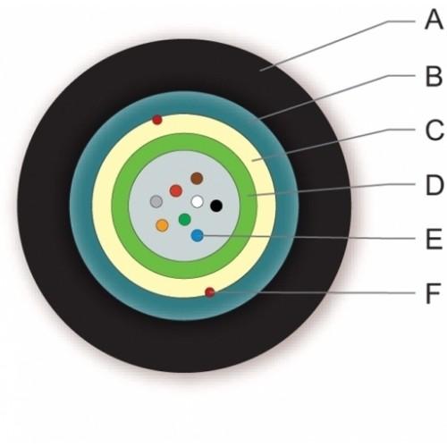ВО кабель универсальный, гофроброня , U-DQ(ZN)(SR)H 8G50,OM2, FRNC/LSZH